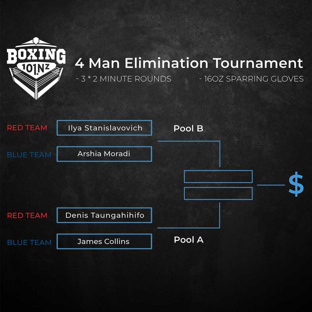 boxing 4 man eliminator tournament
