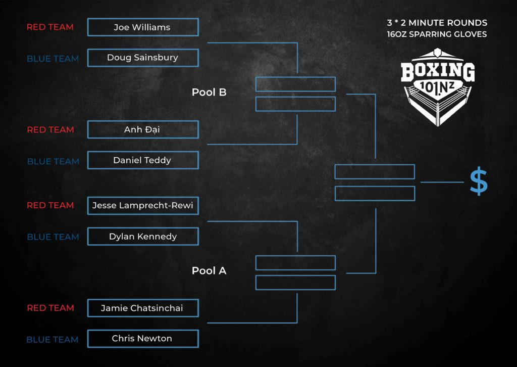 boxing 8 man eliminator tournament