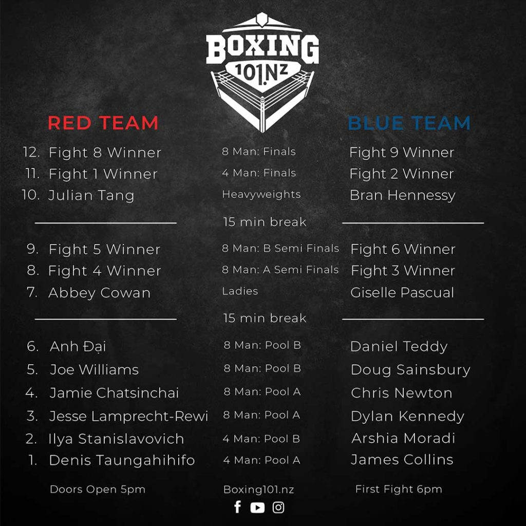 boxing auckland fight night card